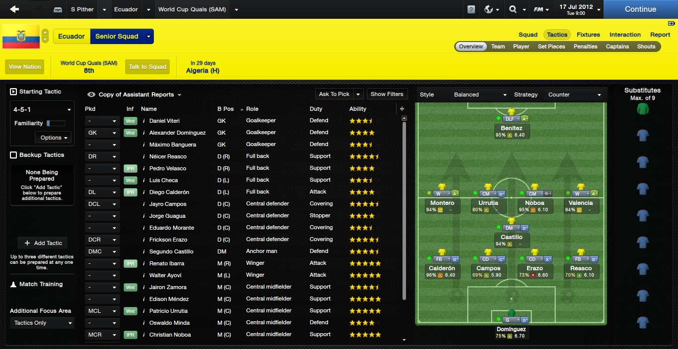 2015 football manager review